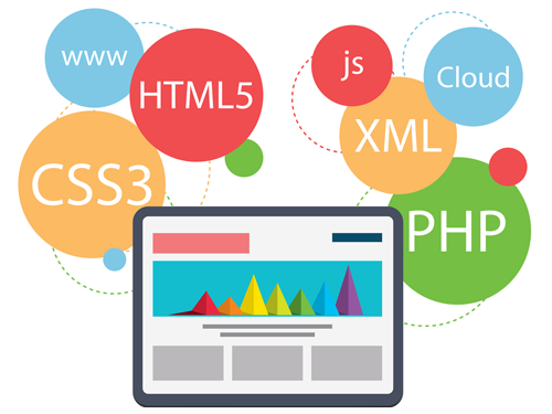 php-framework-la-gi